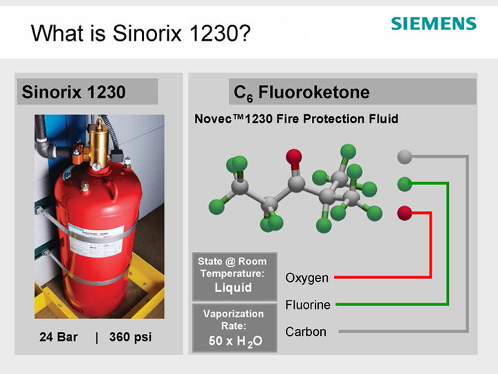 Fire Protection Services | Sinorix18